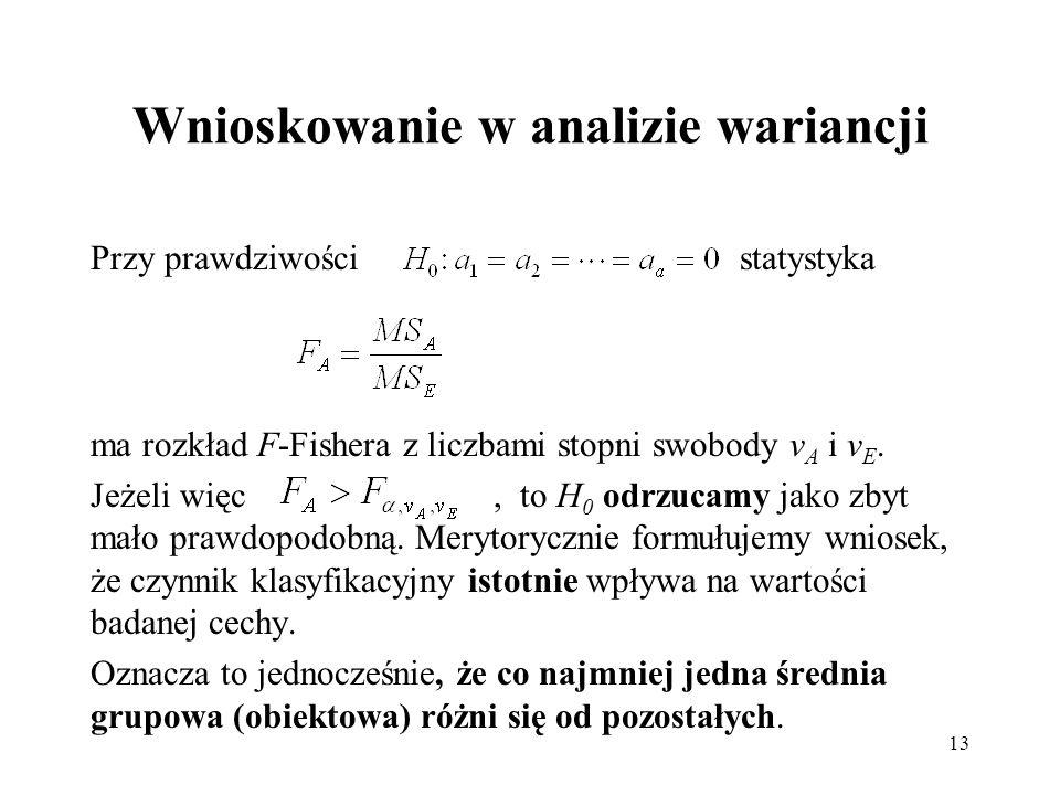 13 Wnioskowanie w analizie wariancji Przy prawdziwości statystyka ma rozkład F-Fishera z liczbami stopni swobody v A i v E. Jeżeli więc, to H 0 odrzuc