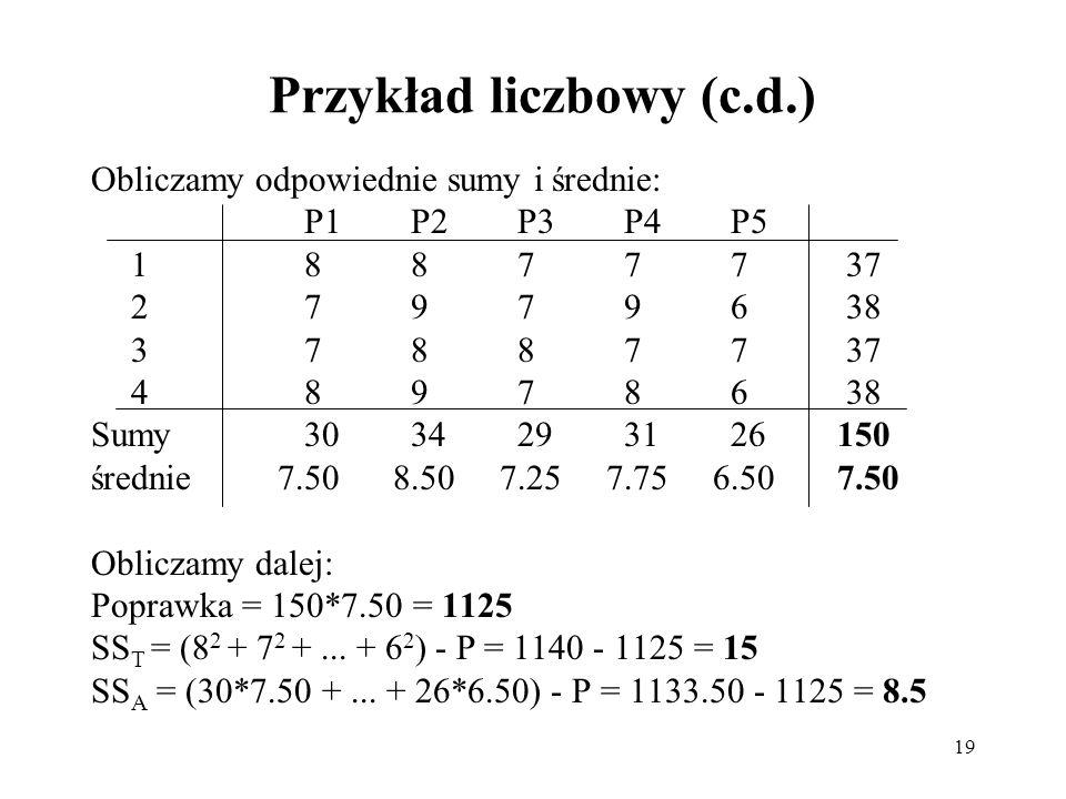 19 Przykład liczbowy (c.d.) Obliczamy odpowiednie sumy i średnie: P1P2P3P4P5 188777 37 279796 38 378877 37 489786 38 Sumy3034293126150 średnie 7.50 8.