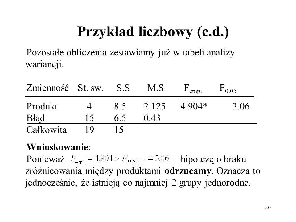 20 Przykład liczbowy (c.d.) Pozostałe obliczenia zestawiamy już w tabeli analizy wariancji. Zmienność St. sw. S.S M.S F emp. F 0.05 Produkt 48.52.125