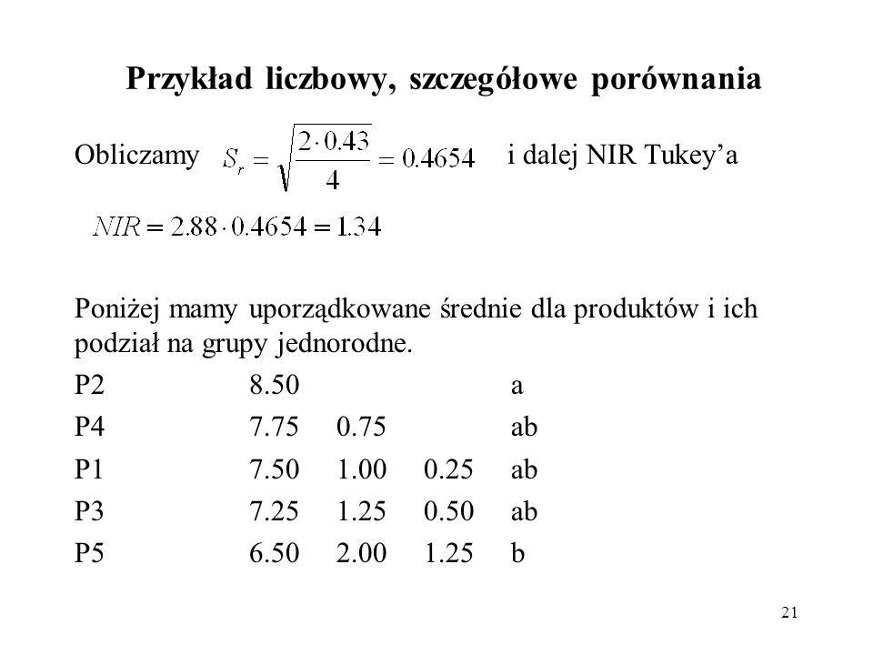 21 Przykład liczbowy, szczegółowe porównania Obliczamy i dalej NIR Tukeya Poniżej mamy uporządkowane średnie dla produktów i ich podział na grupy jedn
