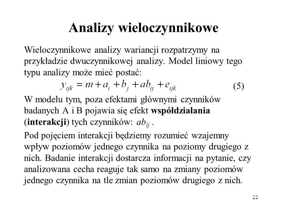 22 Analizy wieloczynnikowe Wieloczynnikowe analizy wariancji rozpatrzymy na przykładzie dwuczynnikowej analizy. Model liniowy tego typu analizy może m