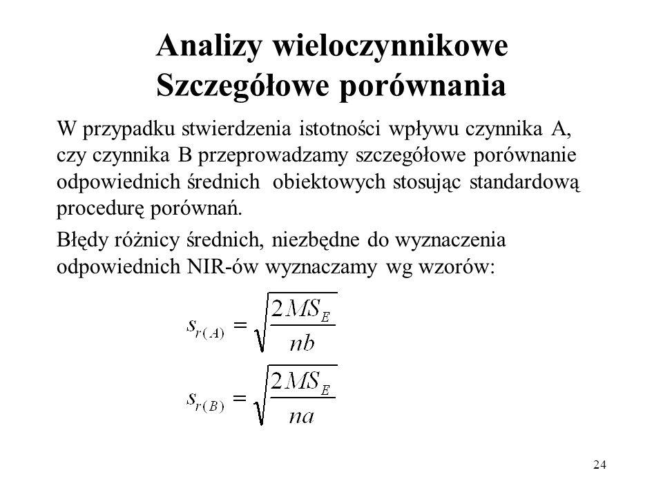 24 Analizy wieloczynnikowe Szczegółowe porównania W przypadku stwierdzenia istotności wpływu czynnika A, czy czynnika B przeprowadzamy szczegółowe por