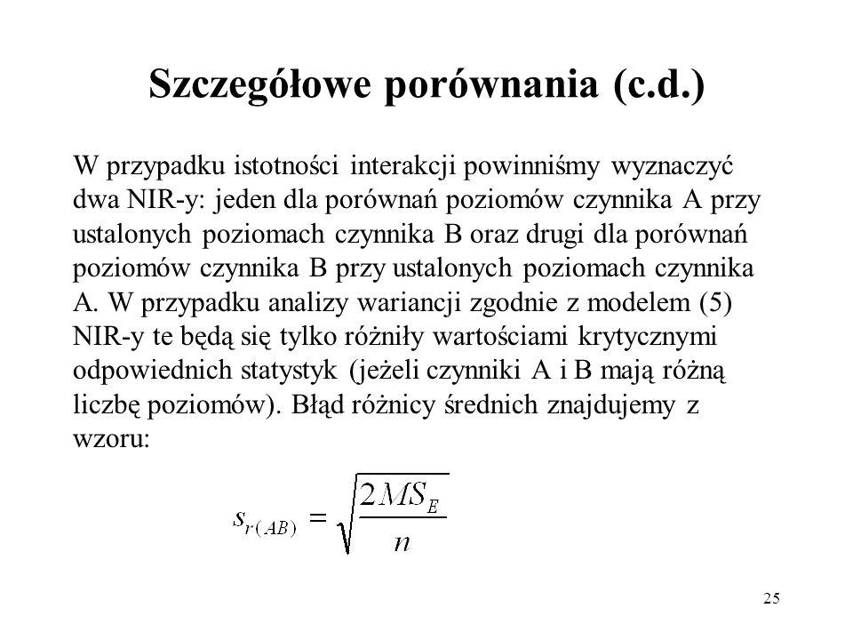 25 Szczegółowe porównania (c.d.) W przypadku istotności interakcji powinniśmy wyznaczyć dwa NIR-y: jeden dla porównań poziomów czynnika A przy ustalon