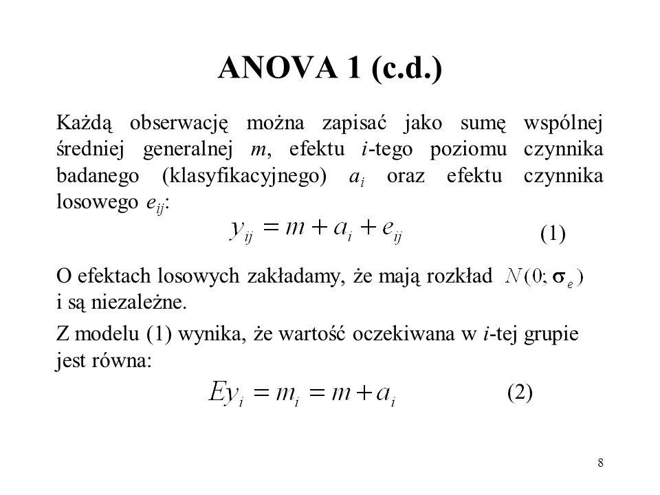 8 ANOVA 1 (c.d.) Każdą obserwację można zapisać jako sumę wspólnej średniej generalnej m, efektu i-tego poziomu czynnika badanego (klasyfikacyjnego) a