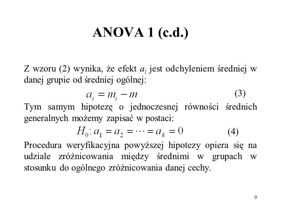 9 ANOVA 1 (c.d.) Z wzoru (2) wynika, że efekt a i jest odchyleniem średniej w danej grupie od średniej ogólnej: (3) Tym samym hipotezę o jednoczesnej