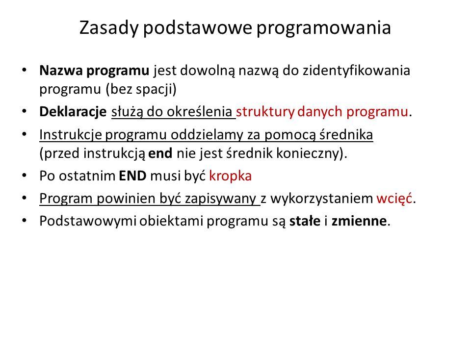 Zasady podstawowe programowania Nazwa programu jest dowolną nazwą do zidentyfikowania programu (bez spacji) Deklaracje służą do określenia struktury danych programu.