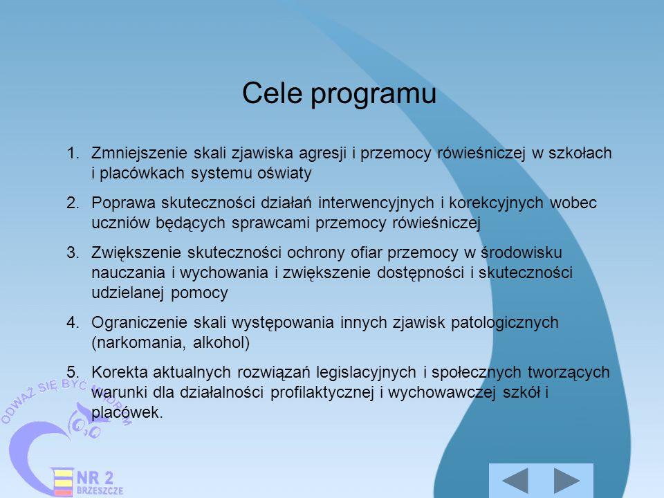 Cele programu 1.Zmniejszenie skali zjawiska agresji i przemocy rówieśniczej w szkołach i placówkach systemu oświaty 2.Poprawa skuteczności działań int