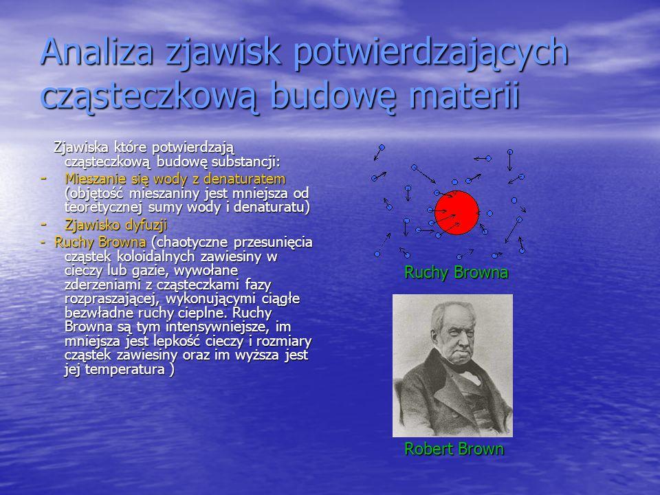 Analiza zjawisk potwierdzających cząsteczkową budowę materii Zjawiska które potwierdzają cząsteczkową budowę substancji: Zjawiska które potwierdzają c
