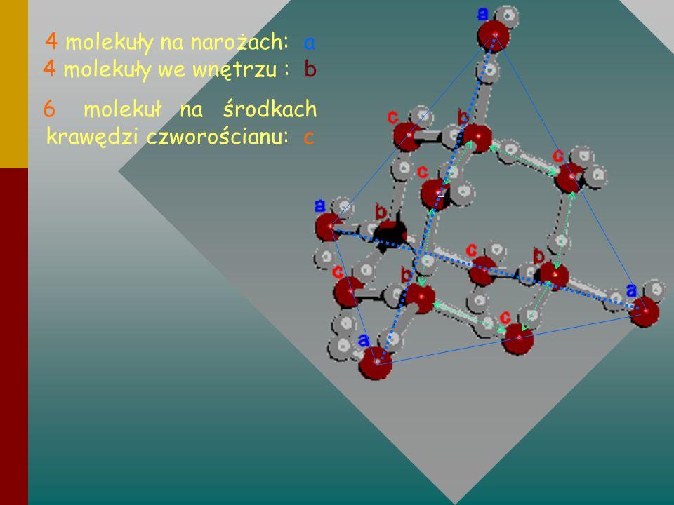 4 molekuły na narożach: a 4 molekuły we wnętrzu : b 6 molekuł na środkach krawędzi czworościanu: c