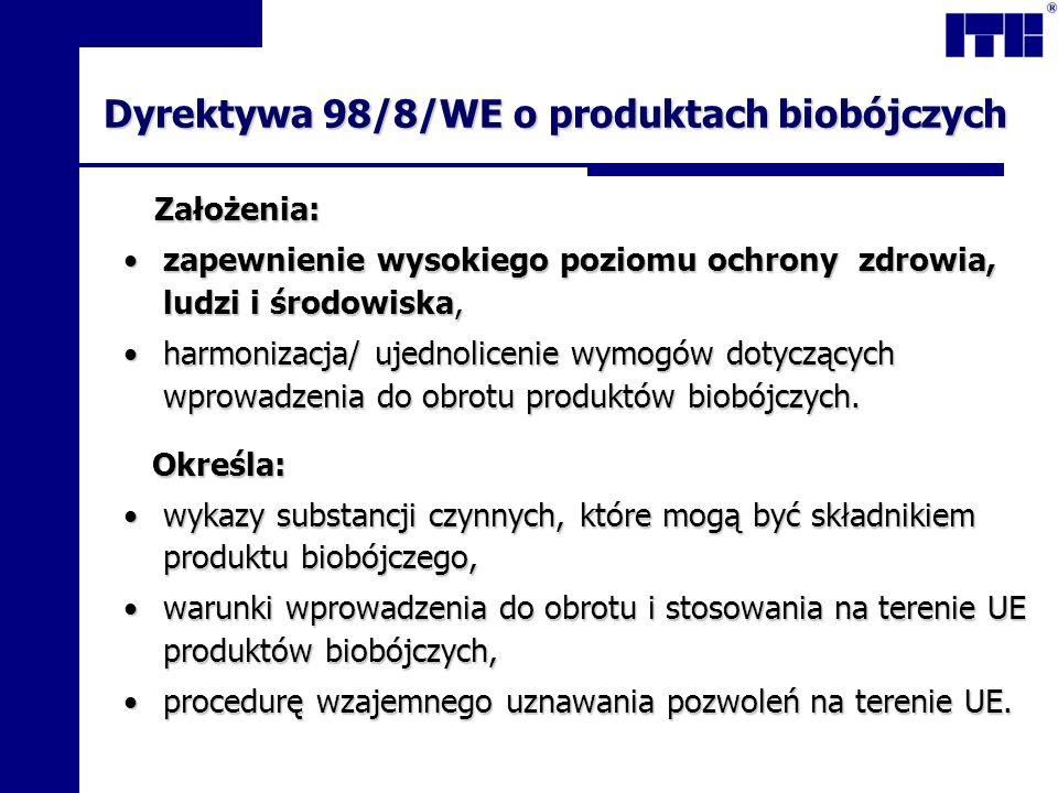 Dyrektywa 98/8/WE o produktach biobójczych Założenia: zapewnienie wysokiego poziomu ochrony zdrowia, ludzi i środowiska,zapewnienie wysokiego poziomu