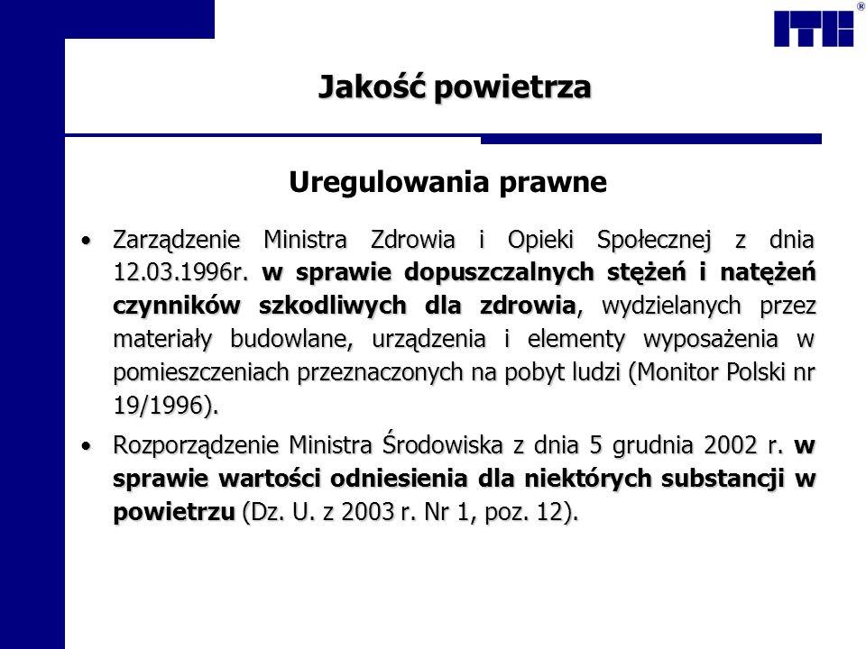 Jakość powietrza Uregulowania prawne Zarządzenie Ministra Zdrowia i Opieki Społecznej z dnia 12.03.1996r. w sprawie dopuszczalnych stężeń i natężeń cz