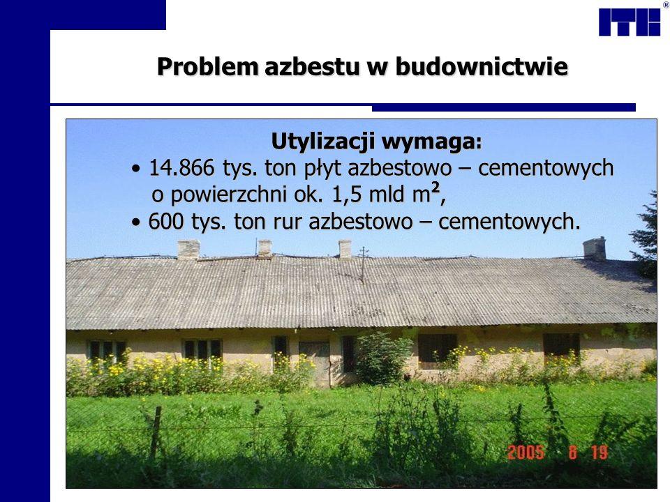 Problem azbestu w budownictwie Utylizacji wymaga : 14.866 tys. ton płyt azbestowo – cementowych o powierzchni ok. 1,5 mld m 2, 600 tys. ton rur azbest