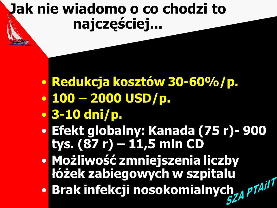 Zintegrowane ( integrated ) Wydzielone (segregated) Powiązane (affilated ) Samodzielne ( freestanding ) Możliwości Bezpieczeństwo Pieniądze Placówki c