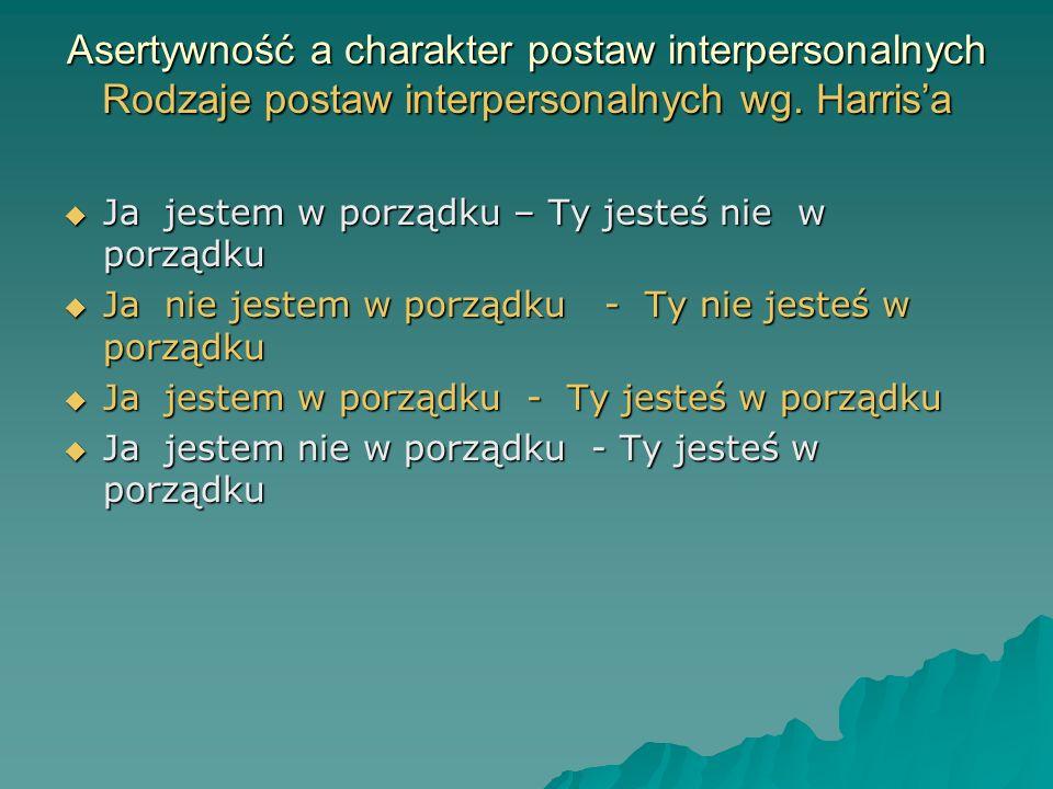 Asertywność a charakter postaw interpersonalnych Rodzaje postaw interpersonalnych wg. Harrisa Asertywność a charakter postaw interpersonalnych Rodzaje