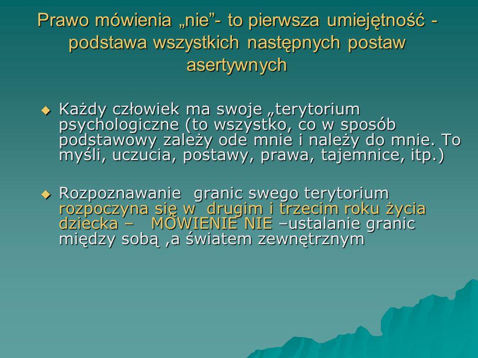 Prawo mówienia nie- to pierwsza umiejętność - podstawa wszystkich następnych postaw asertywnych Każdy człowiek ma swoje terytorium psychologiczne (to
