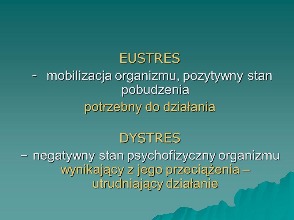 EUSTRES - mobilizacja organizmu, pozytywny stan pobudzenia - mobilizacja organizmu, pozytywny stan pobudzenia potrzebny do działania DYSTRES – negatyw