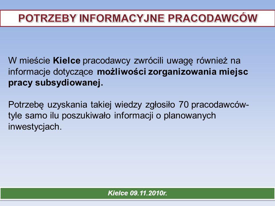 Kielce 09.11.2010r. W mieście Kielce pracodawcy zwrócili uwagę również na informacje dotyczące możliwości zorganizowania miejsc pracy subsydiowanej. P