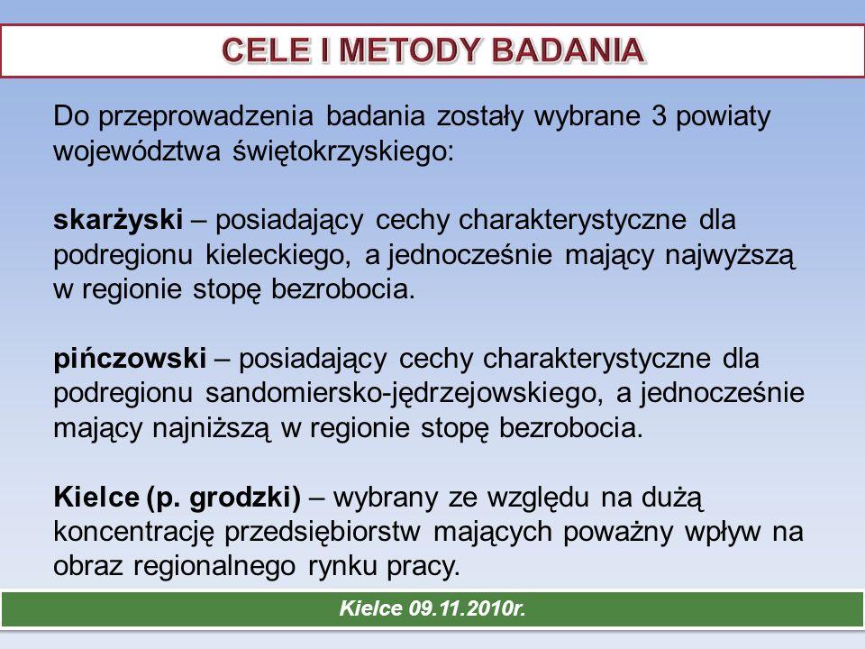 Kielce 09.11.2010r. Do przeprowadzenia badania zostały wybrane 3 powiaty województwa świętokrzyskiego: skarżyski – posiadający cechy charakterystyczne