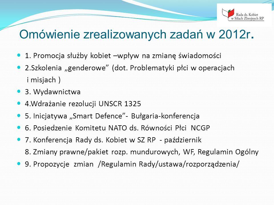 WCEO promocja służby kobiet Kobiety w Wojsku Polskim DVD- Studio Filmowo – Fotograficzne Kobiety w Wojsku Polskim – album Kobiety w Wojsku Polskim – wystawa