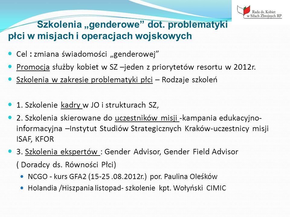Zajęcia z kształcenia obywatelskiego w 2012r.