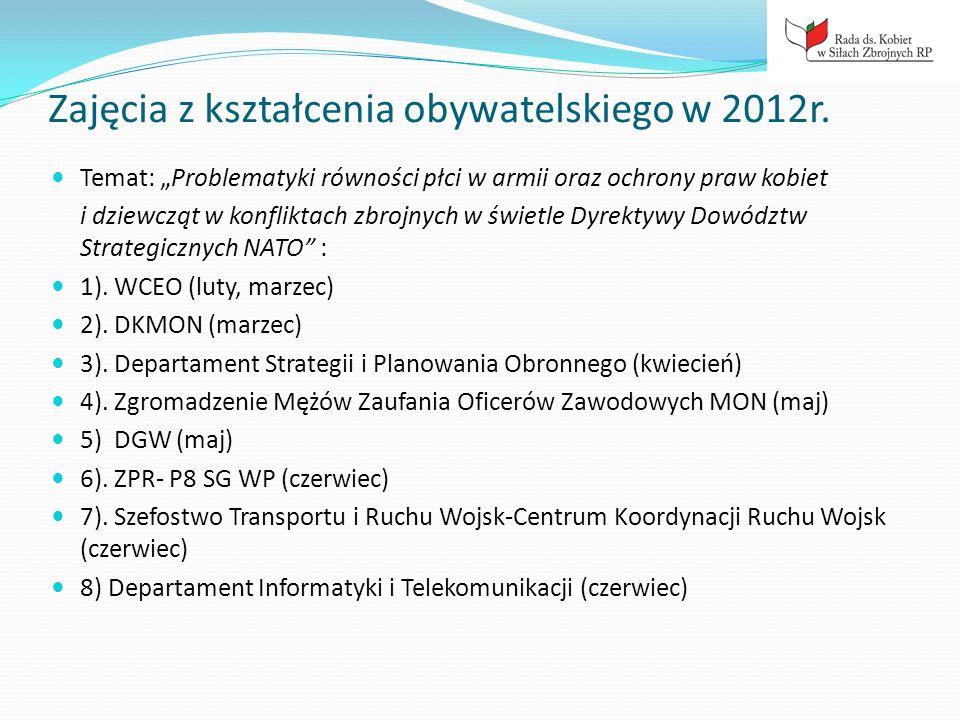 Zajęcia z kształcenia obywatelskiego w 2012r.9).