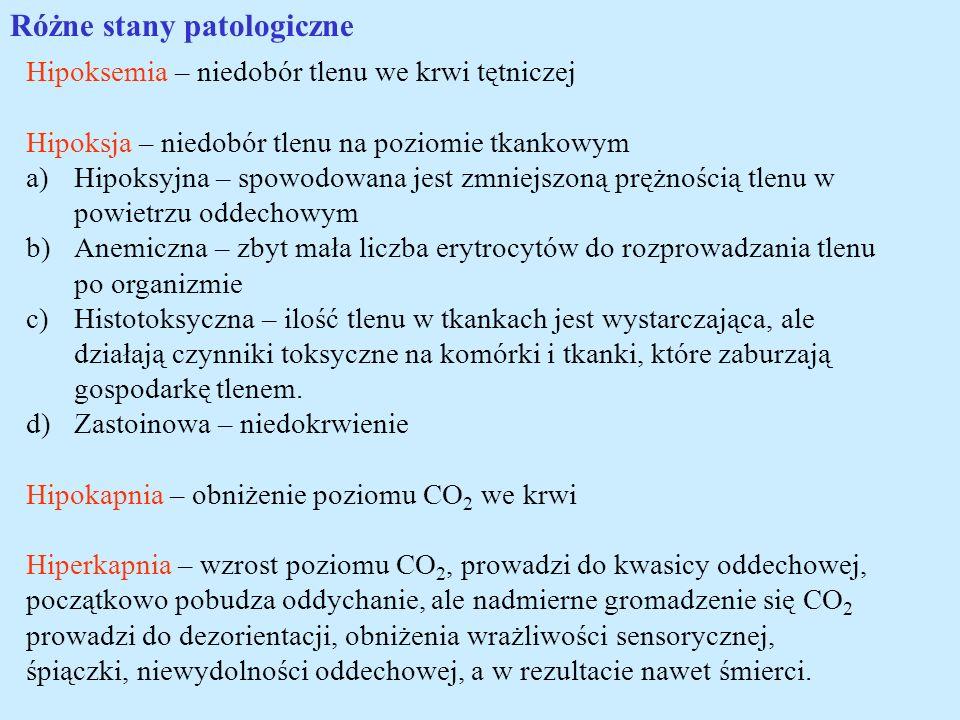 Hipoksemia – niedobór tlenu we krwi tętniczej Hipoksja – niedobór tlenu na poziomie tkankowym a)Hipoksyjna – spowodowana jest zmniejszoną prężnością t
