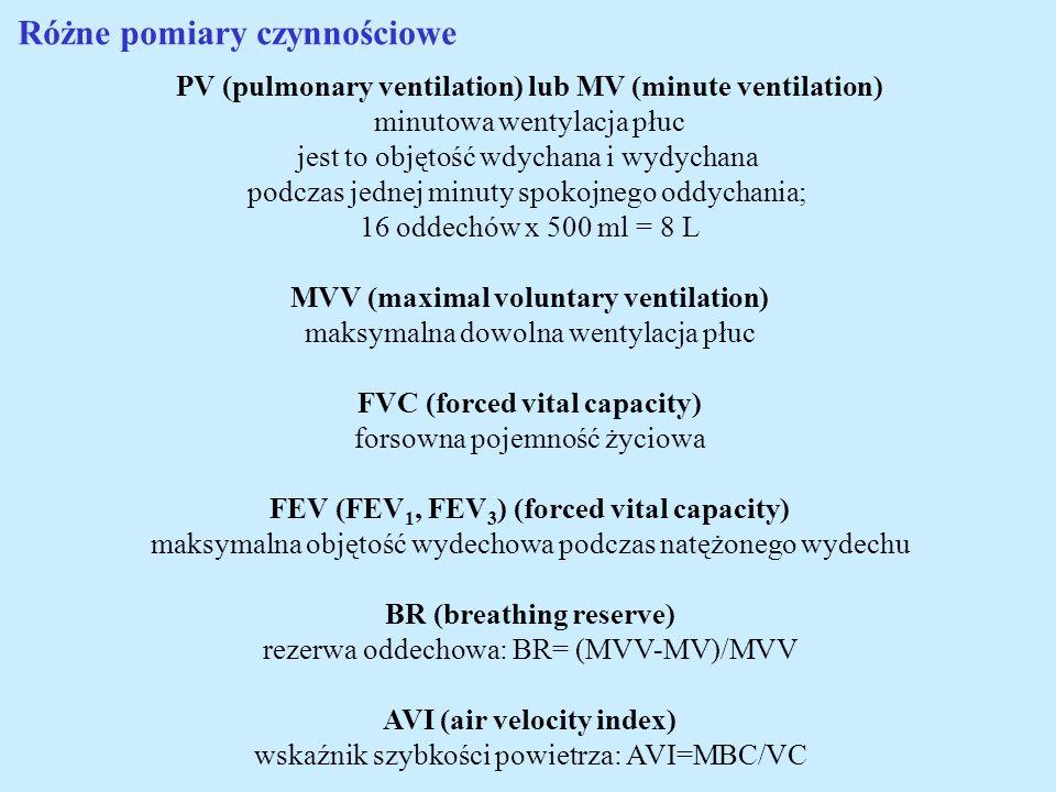 PV (pulmonary ventilation) lub MV (minute ventilation) minutowa wentylacja płuc jest to objętość wdychana i wydychana podczas jednej minuty spokojnego