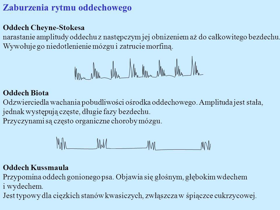 Zaburzenia rytmu oddechowego Oddech Cheyne-Stokesa narastanie amplitudy oddechu z następczym jej obnizeniem aż do całkowitego bezdechu. Wywołuje go ni