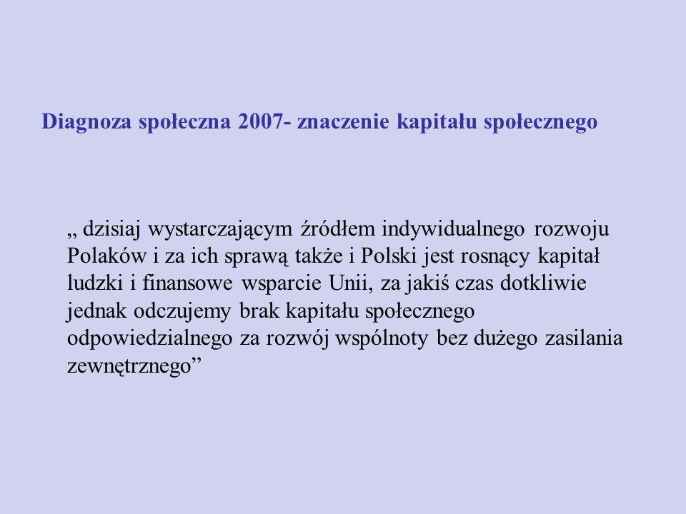 Diagnoza społeczna 2007- znaczenie kapitału społecznego dzisiaj wystarczającym źródłem indywidualnego rozwoju Polaków i za ich sprawą także i Polski j