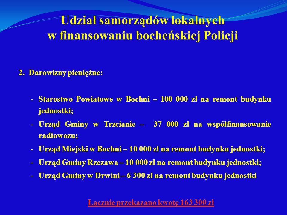 2. Darowizny pieniężne: -Starostwo Powiatowe w Bochni – 100 000 zł na remont budynku jednostki; -Urząd Gminy w Trzcianie – 37 000 zł na współfinansowa