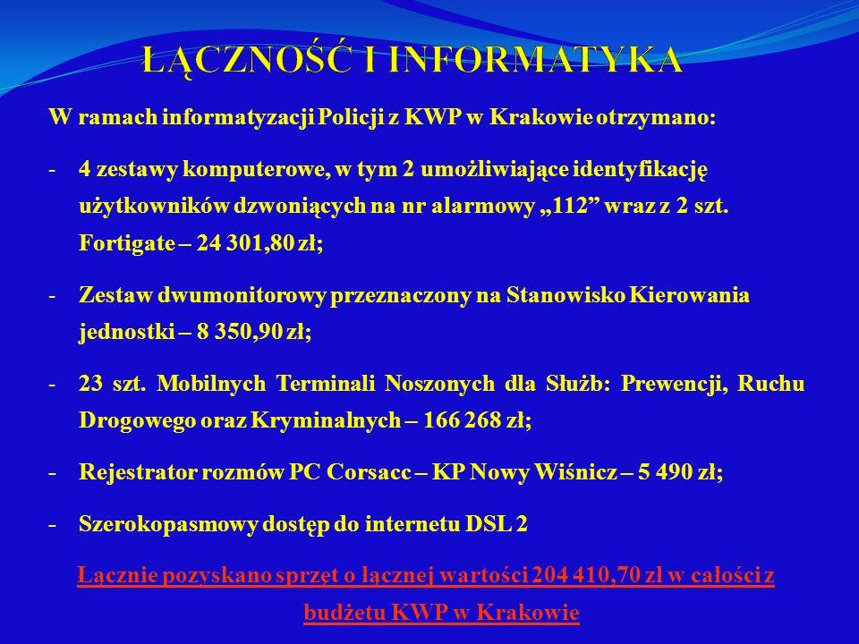 W ramach informatyzacji Policji z KWP w Krakowie otrzymano: - 4 zestawy komputerowe, w tym 2 umożliwiające identyfikację użytkowników dzwoniących na n