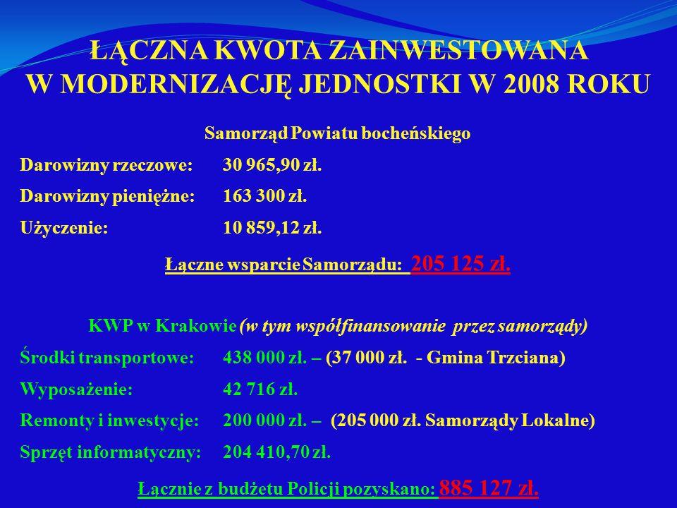 ŁĄCZNA KWOTA ZAINWESTOWANA W MODERNIZACJĘ JEDNOSTKI W 2008 ROKU Samorząd Powiatu bocheńskiego Darowizny rzeczowe: 30 965,90 zł. Darowizny pieniężne: 1