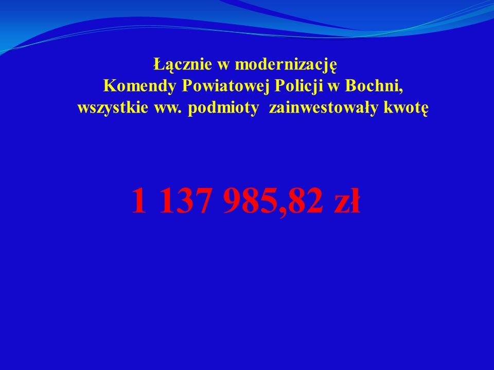 Łącznie w modernizację Komendy Powiatowej Policji w Bochni, wszystkie ww. podmioty zainwestowały kwotę 1 137 985,82 zł