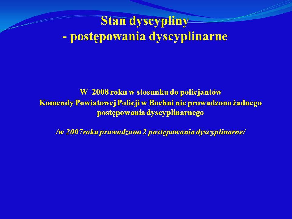Stan dyscypliny - postępowania dyscyplinarne W 2008 roku w stosunku do policjantów Komendy Powiatowej Policji w Bochni nie prowadzono żadnego postępow