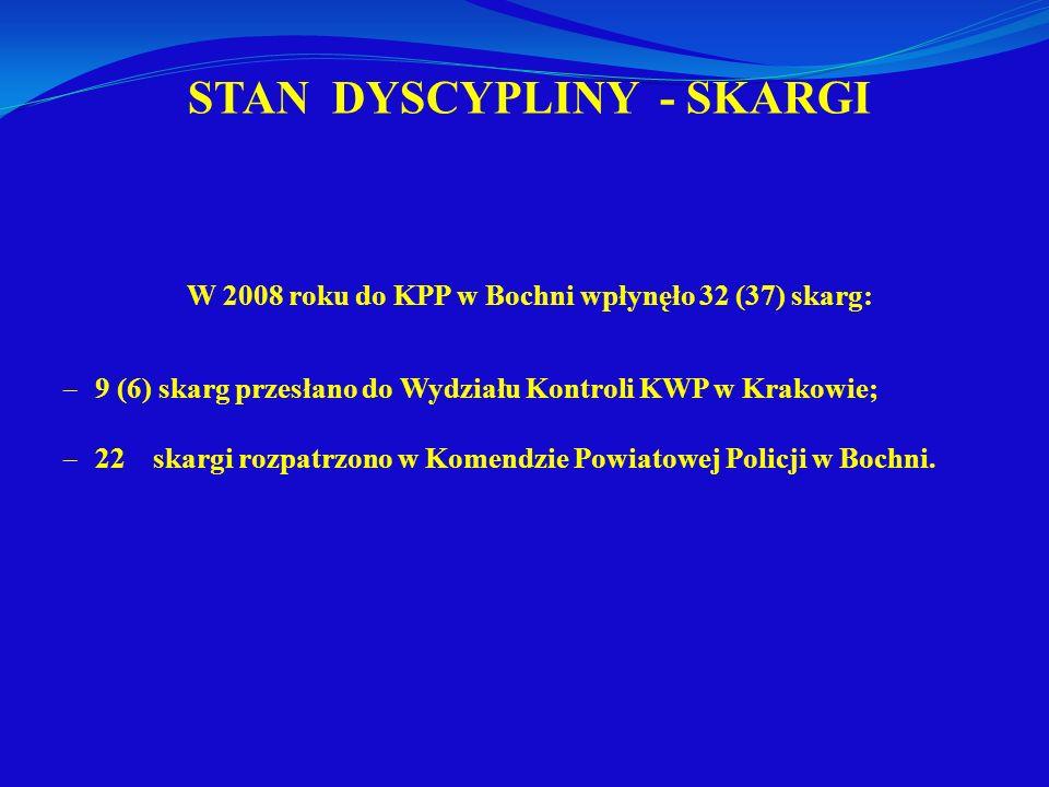 STAN DYSCYPLINY - SKARGI W 2008 roku do KPP w Bochni wpłynęło 32 (37) skarg: – 9 (6) skarg przesłano do Wydziału Kontroli KWP w Krakowie; – 22 skargi