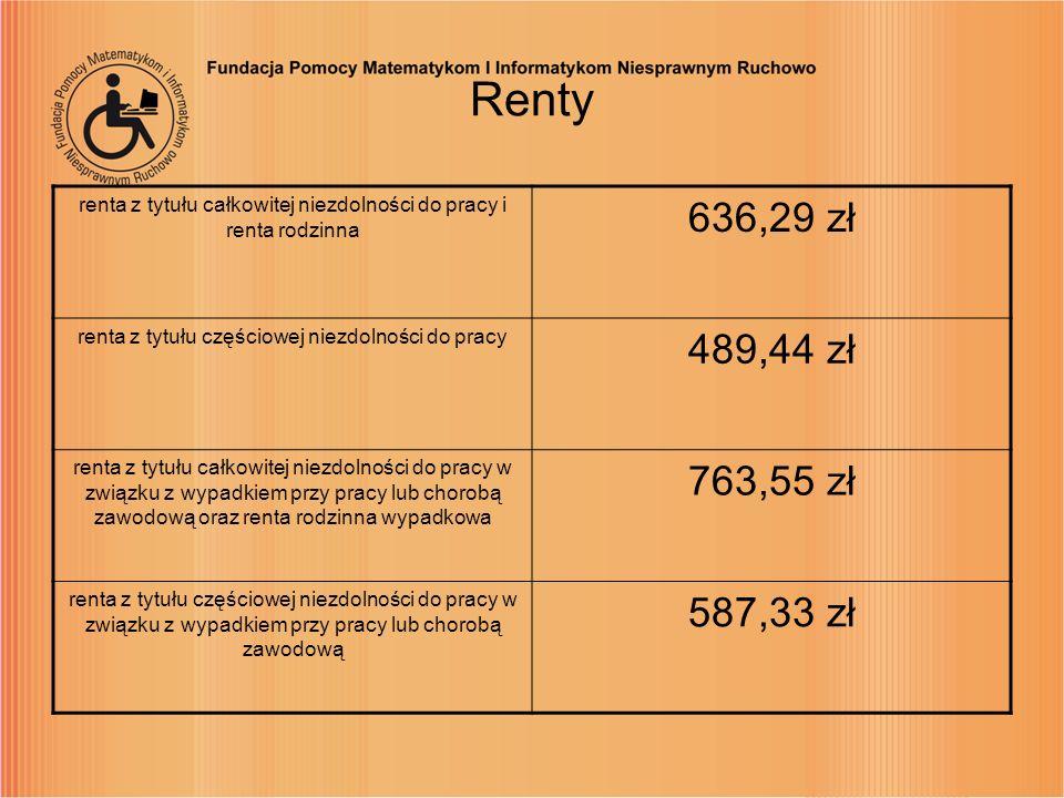 Renty renta z tytułu całkowitej niezdolności do pracy i renta rodzinna 636,29 zł renta z tytułu częściowej niezdolności do pracy 489,44 zł renta z tyt