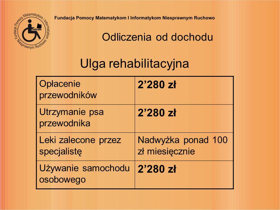 Odliczenia od dochodu Ulga rehabilitacyjna Opłacenie przewodników 2280 zł Utrzymanie psa przewodnika 2280 zł Leki zalecone przez specjalistę Nadwyżka