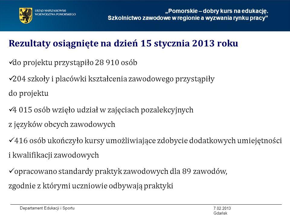 Departament Edukacji i Sportu Zajęcia z języków obcych zawodowych język angielski II edycja: 09-31.11.2013 r.