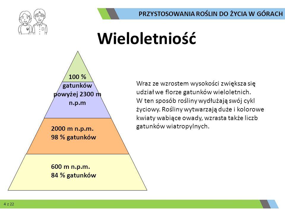 600 m n.p.m. 84 % gatunków 2000 m n.p.m. 98 % gatunków 100 % gatunków powyżej 2300 m n.p.m Wraz ze wzrostem wysokości zwiększa się udział we florze ga