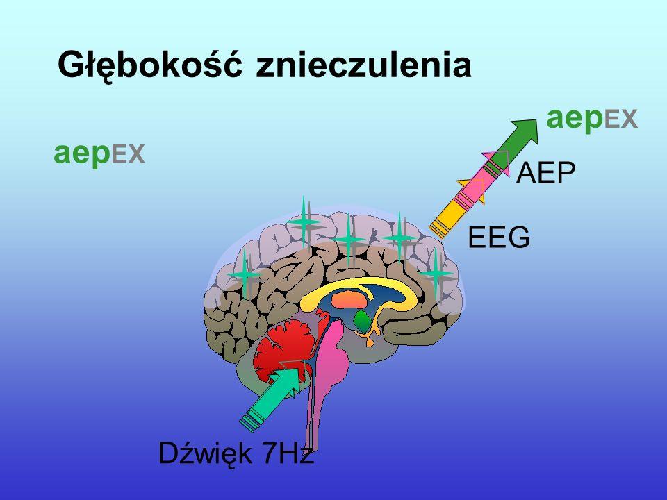 Głębokość znieczulenia aep EX Dźwięk 7Hz EEG AEP aep EX