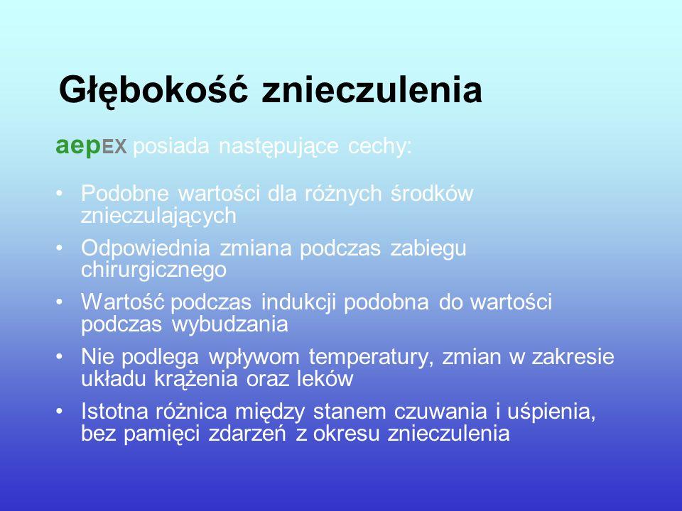 Głębokość znieczulenia aep EX posiada następujące cechy: Podobne wartości dla różnych środków znieczulających Odpowiednia zmiana podczas zabiegu chiru