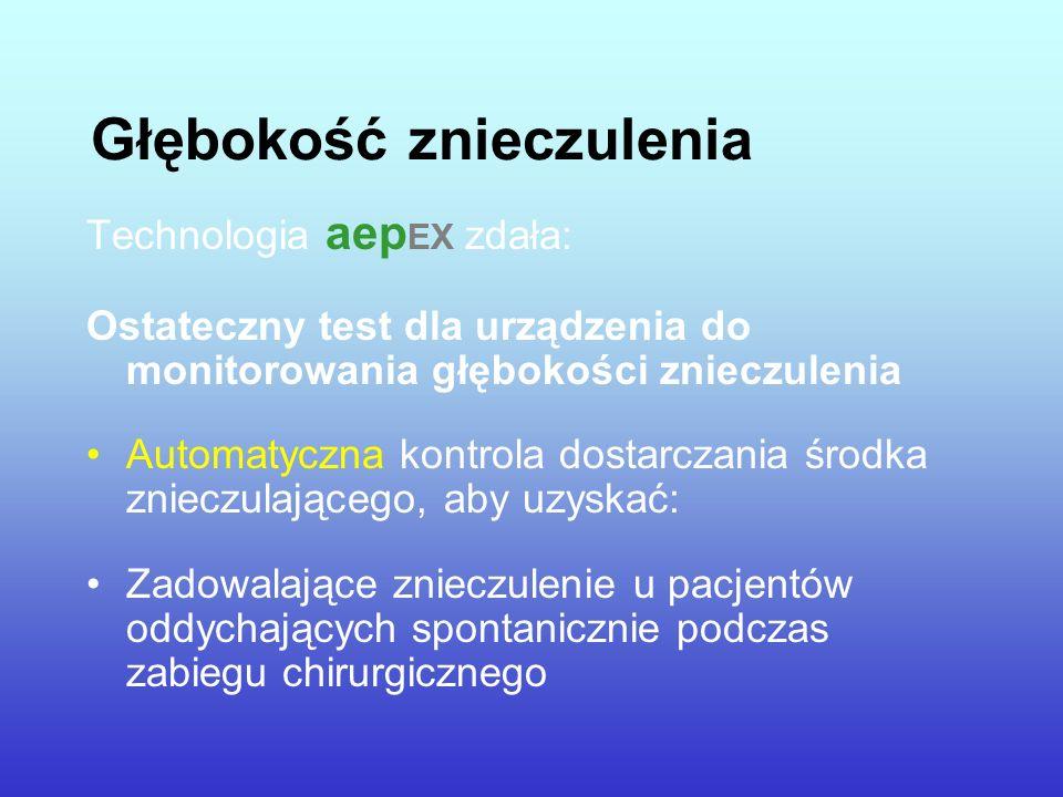 Głębokość znieczulenia Technologia aep EX zdała: Ostateczny test dla urządzenia do monitorowania głębokości znieczulenia Automatyczna kontrola dostarc