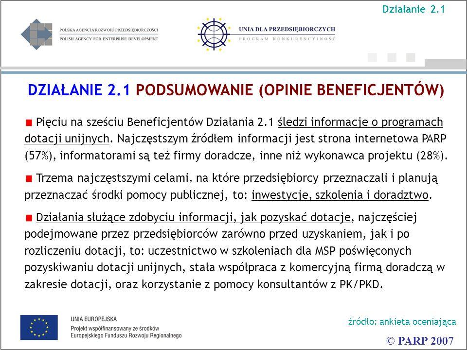 DZIAŁANIE 2.1 PODSUMOWANIE (OPINIE BENEFICJENTÓW) Pięciu na sześciu Beneficjentów Działania 2.1 śledzi informacje o programach dotacji unijnych.