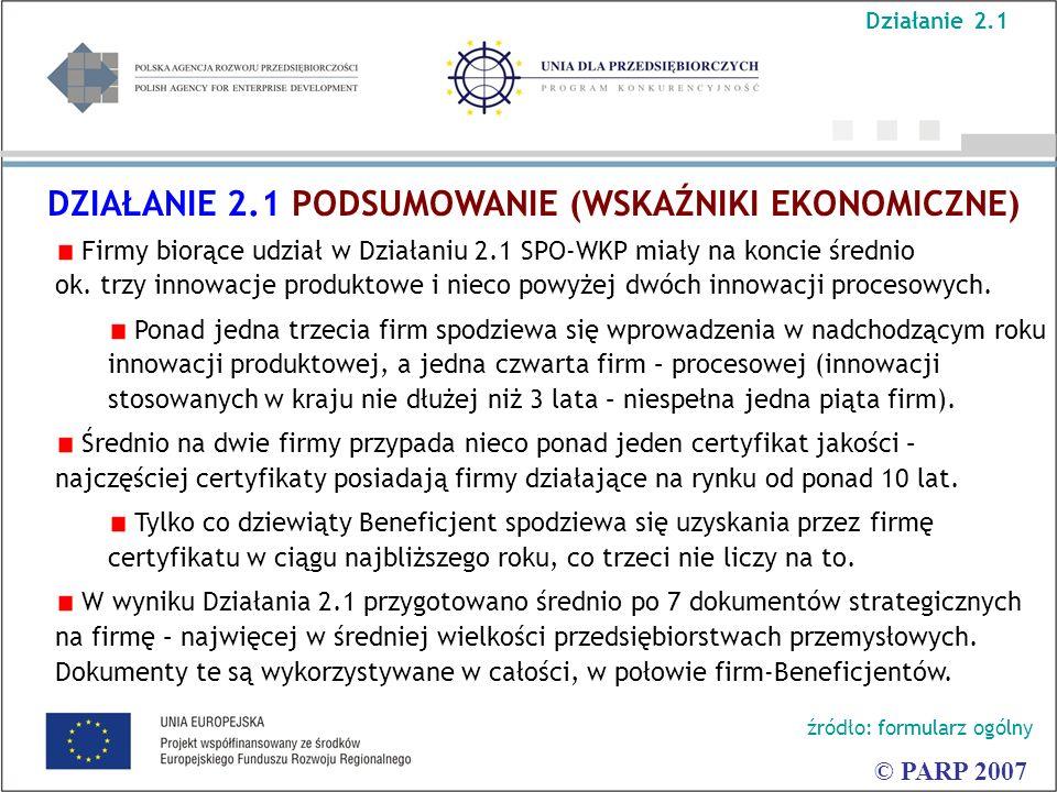 Firmy biorące udział w Działaniu 2.1 SPO-WKP miały na koncie średnio ok.