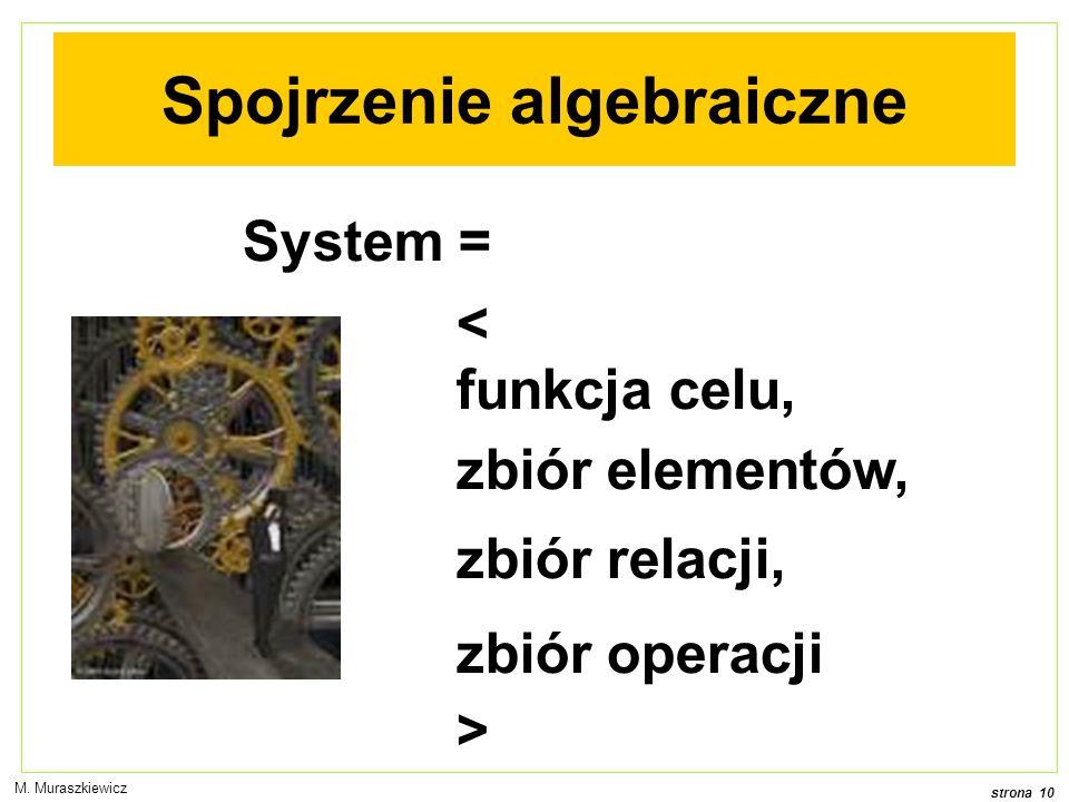 strona 10 M. Muraszkiewicz Spojrzenie algebraiczne System = < funkcja celu, zbiór elementów, zbiór relacji, zbiór operacji >