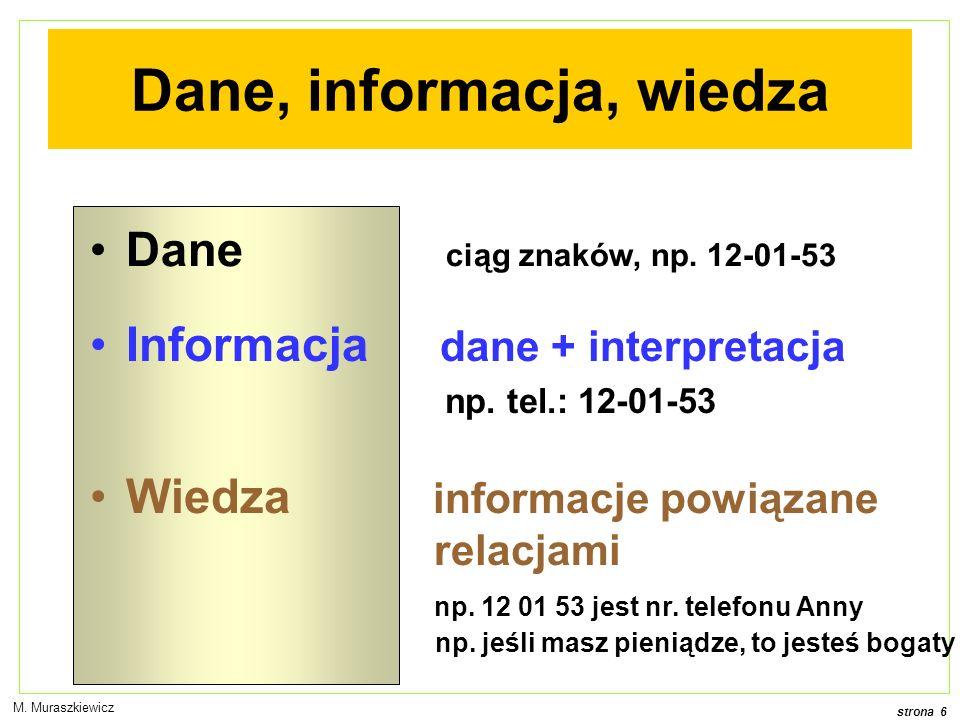 strona 6 M. Muraszkiewicz Dane, informacja, wiedza Informacja dane + interpretacja np. tel.: 12-01-53 Wiedza informacje powiązane relacjami np. 12 01