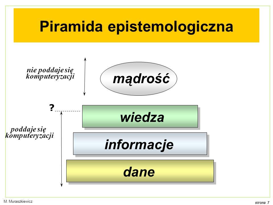 strona 7 M. Muraszkiewicz Piramida epistemologiczna dane informacje wiedza mądrość ? nie poddaje się komputeryzacji poddaje się komputeryzacji