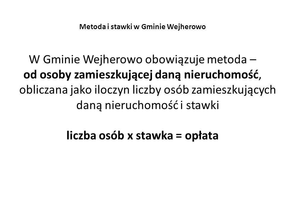 Metoda i stawki w Gminie Wejherowo W Gminie Wejherowo obowiązuje metoda – od osoby zamieszkującej daną nieruchomość, obliczana jako iloczyn liczby osó