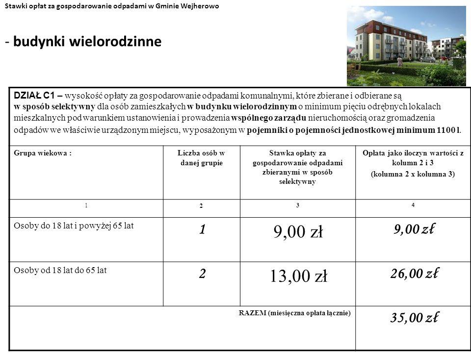 Stawki opłat za gospodarowanie odpadami w Gminie Wejherowo - budynki wielorodzinne DZIAŁ C1 – wysokość opłaty za gospodarowanie odpadami komunalnymi,