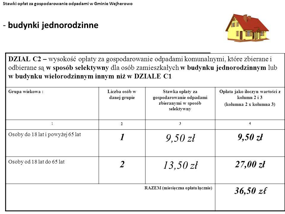 Stawki opłat za gospodarowanie odpadami w Gminie Wejherowo - budynki jednorodzinne DZIAŁ C2 – wysokość opłaty za gospodarowanie odpadami komunalnymi,